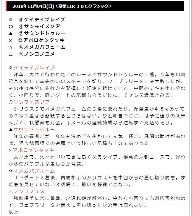 ファースト重賞レース予想印11月4日