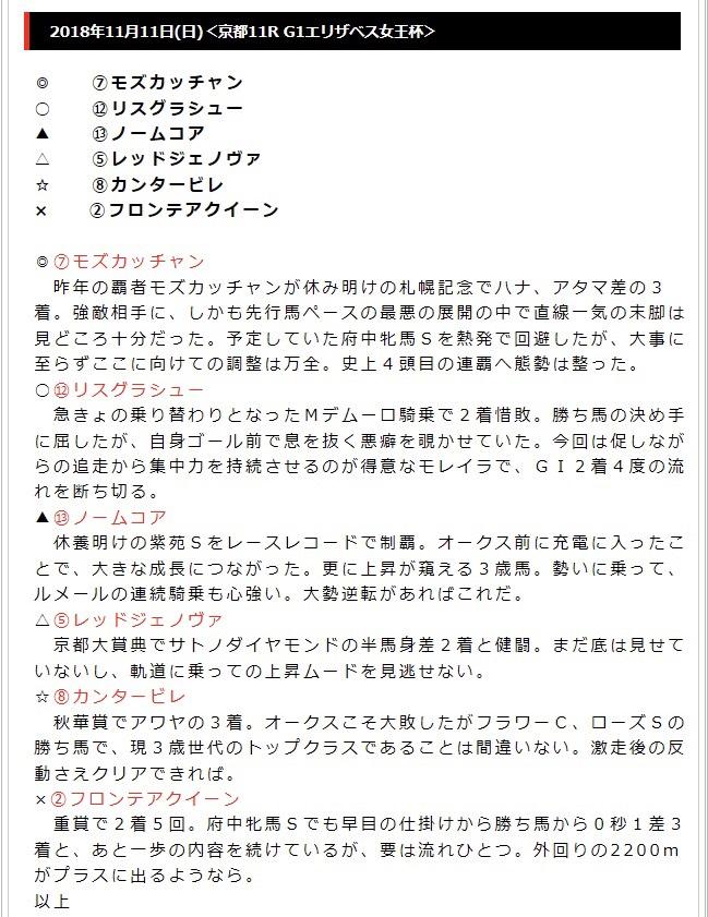 ファースト重賞レース予想印11月11日