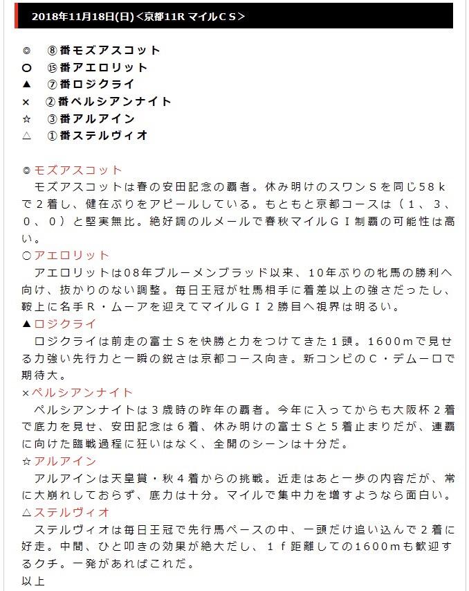 ファースト重賞レース予想印11月18日