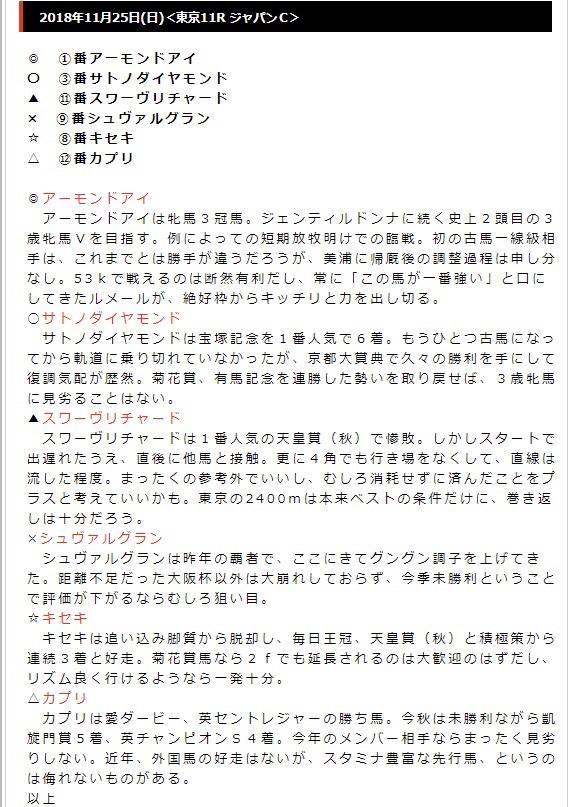 ファースト重賞レース予想印11月25日