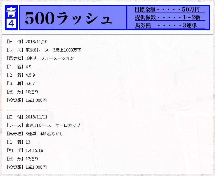 ラッシュ11月10日11日500ポイント情報