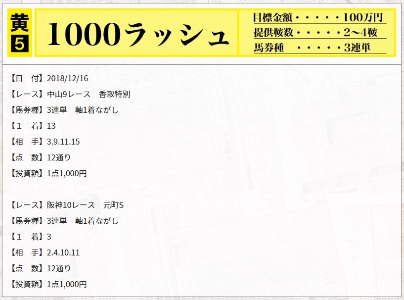 ラッシュ12月16日1000ポイント情報